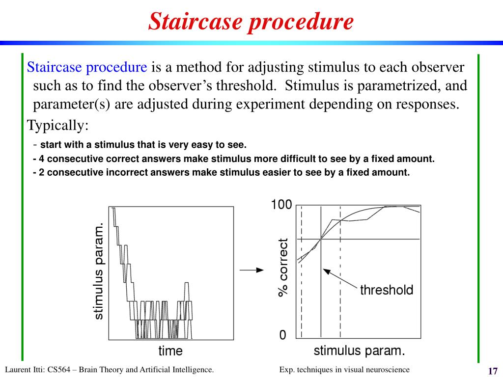 Staircase procedure