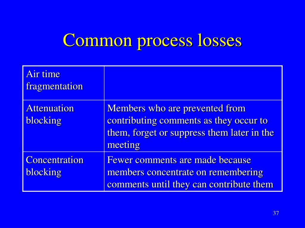 Common process losses
