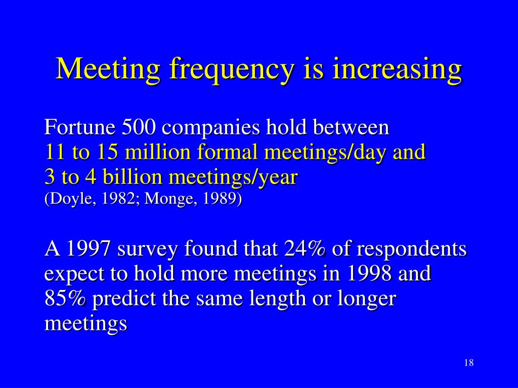 Meeting frequency is increasing