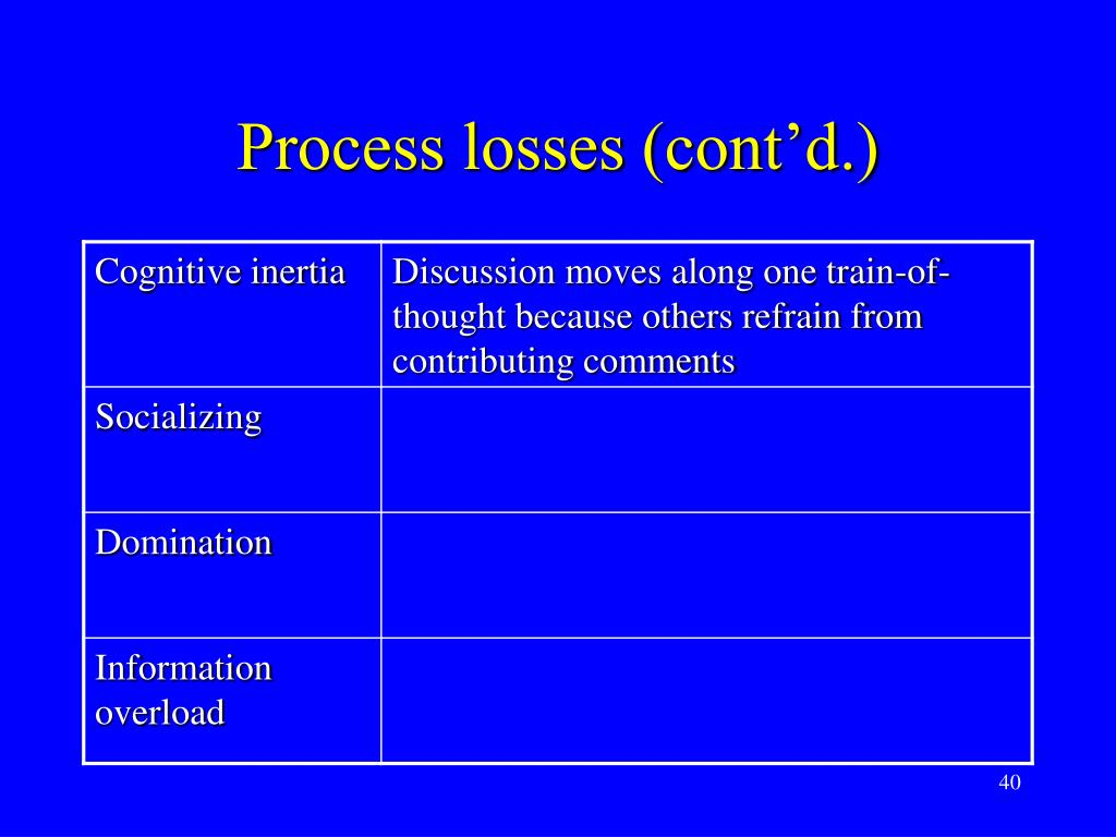 Process losses (cont'd.)