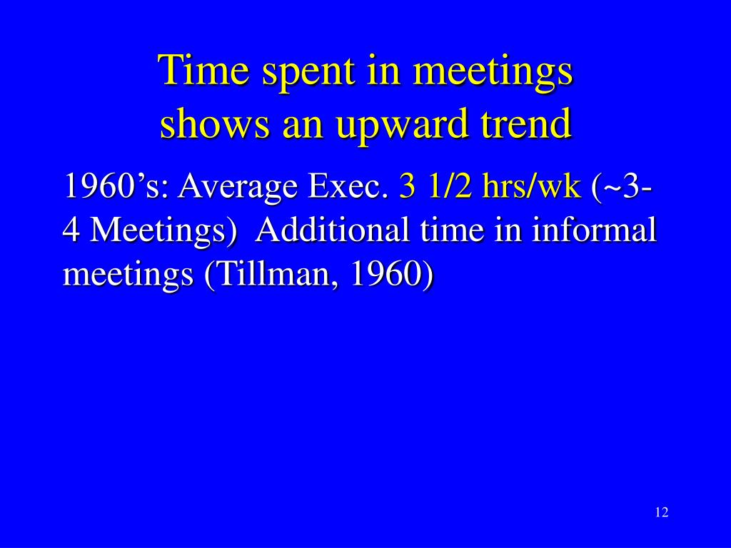 Time spent in meetings