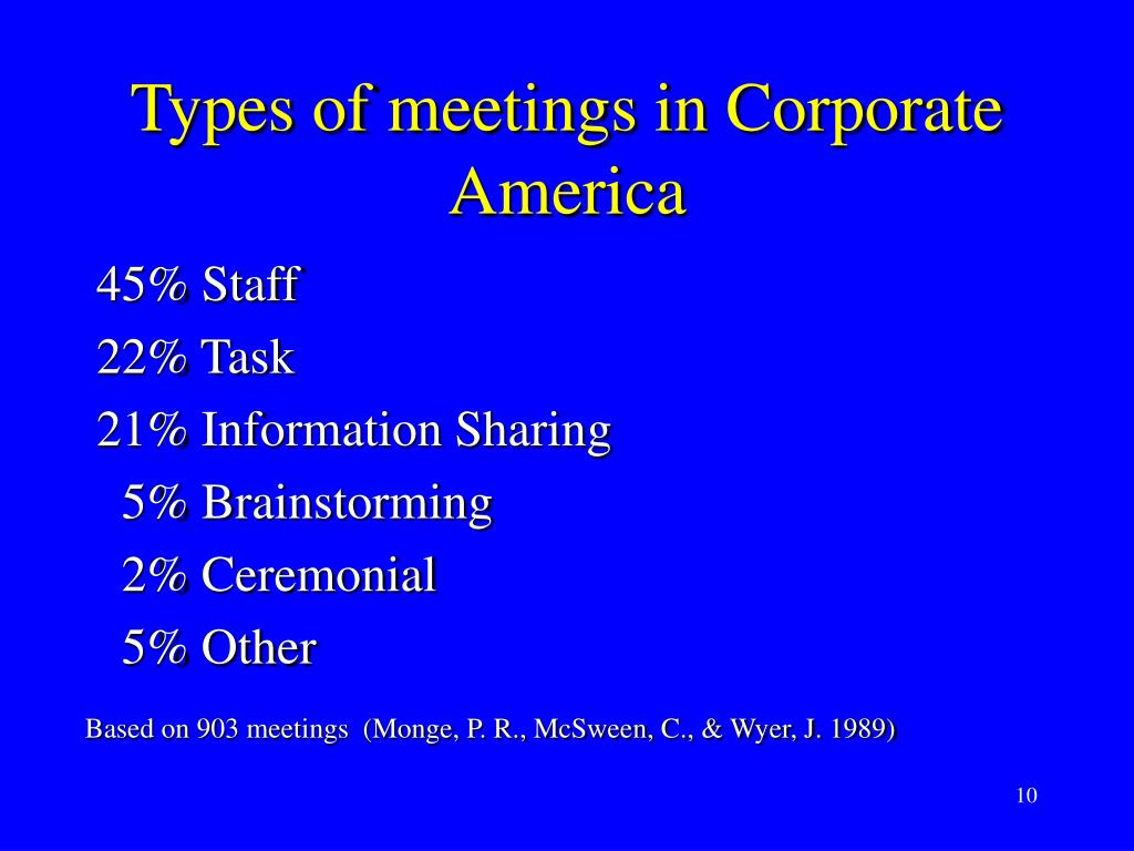 Types of meetings in Corporate America