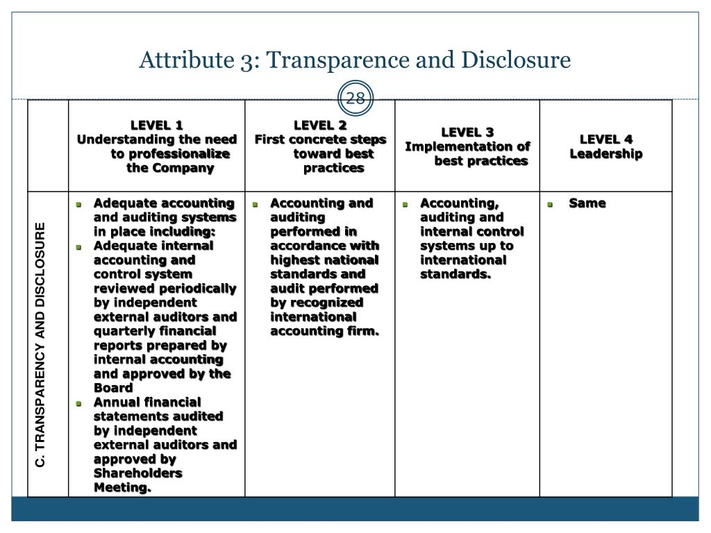 Attribute 3: Transparence and Disclosure
