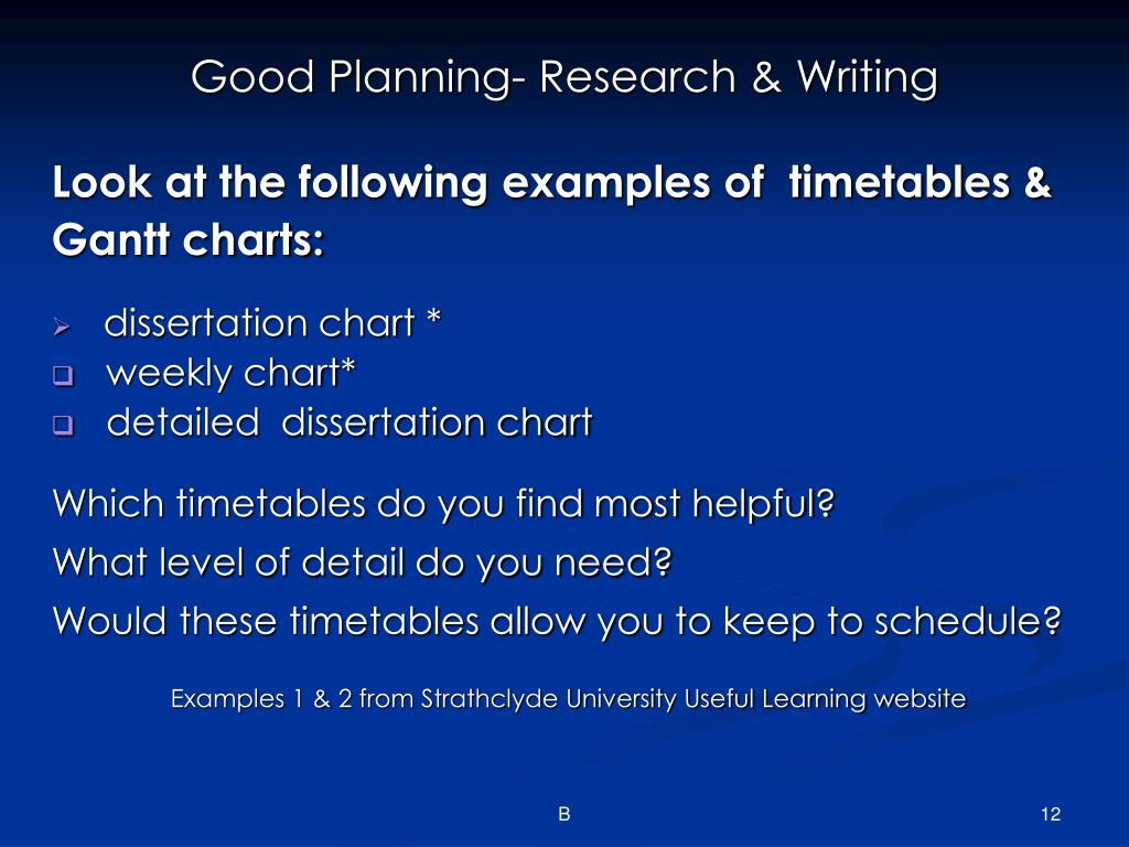 Good Planning- Research & Writing