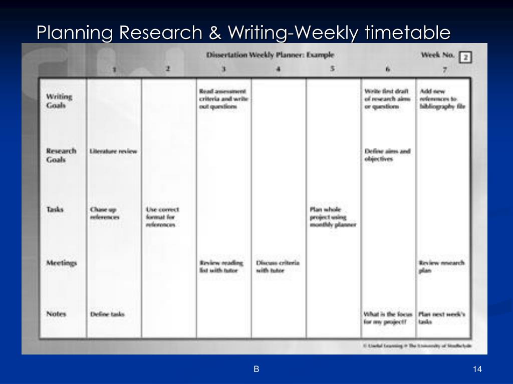 Planning Research & Writing-Weekly timetable