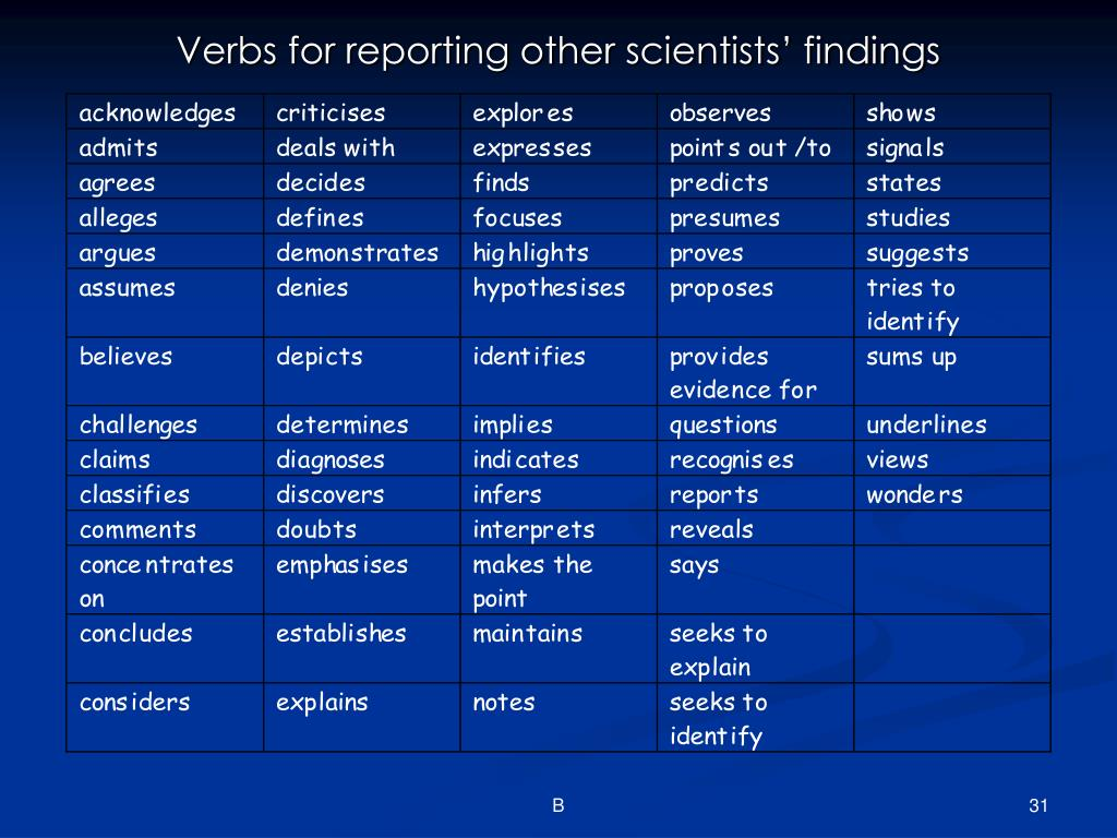 Verbs for reporting other scientists' findings