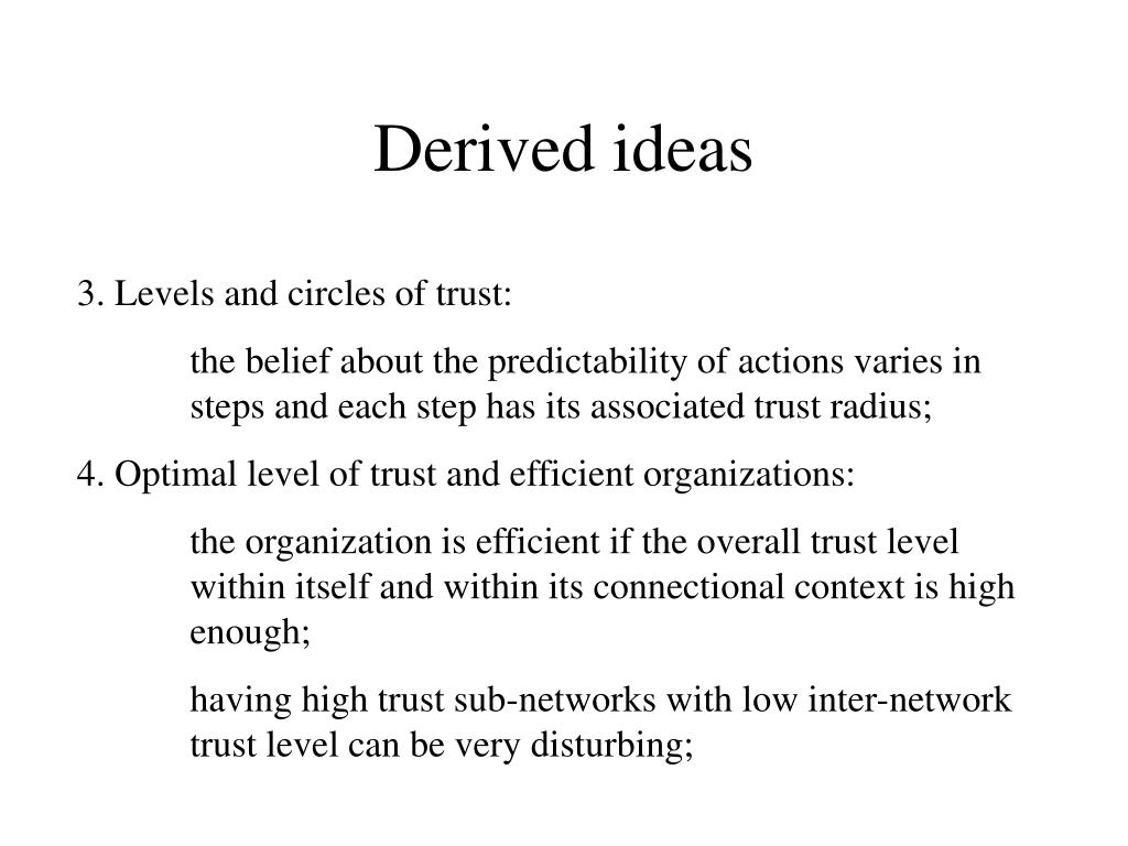 Derived ideas