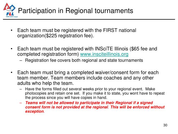 Participation in Regional tournaments