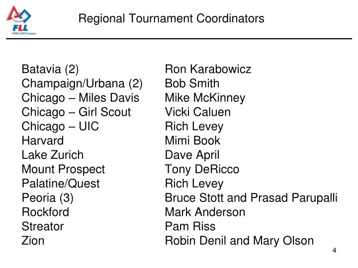 Regional Tournament Coordinators