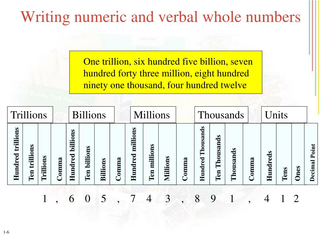 Writing numeric and verbal whole numbers