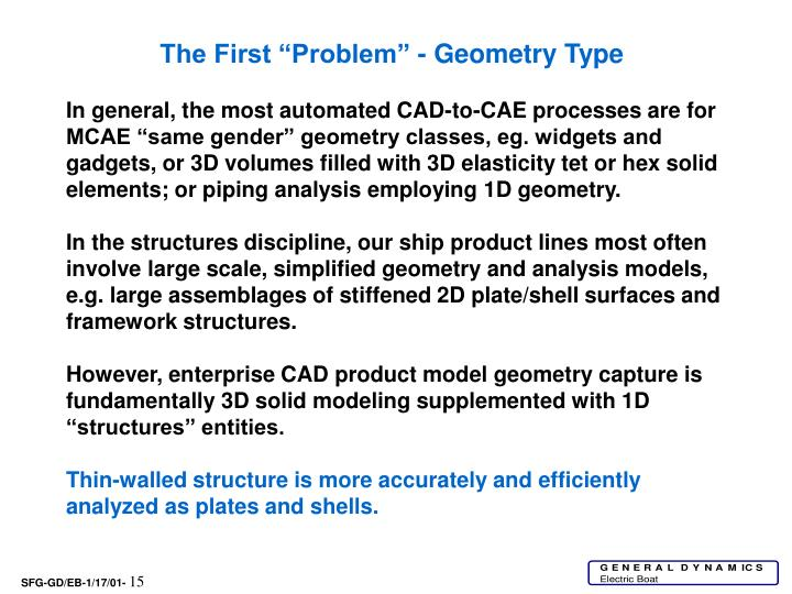 """The First """"Problem"""" - Geometry Type"""