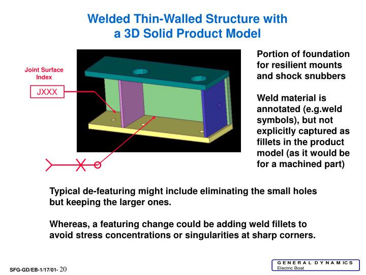 Welded Thin-Walled Structure with a 3D Solid Product Model