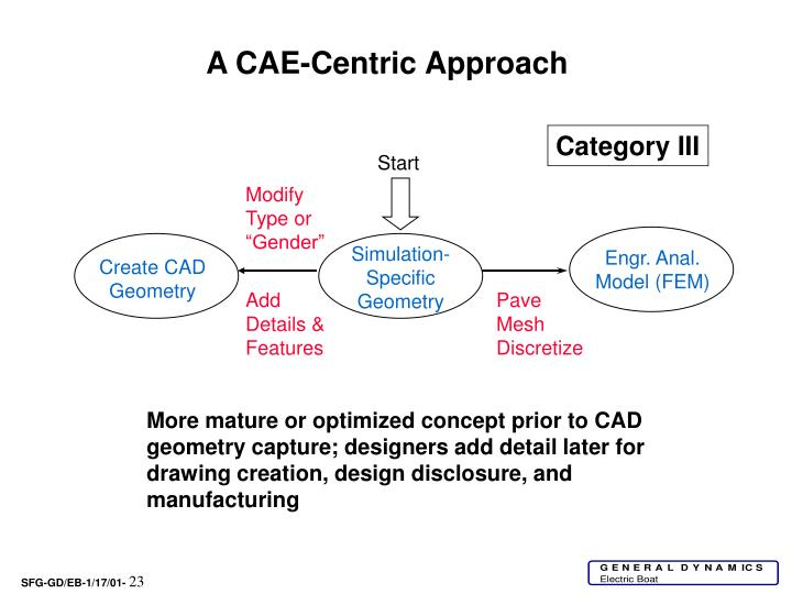 A CAE-Centric Approach