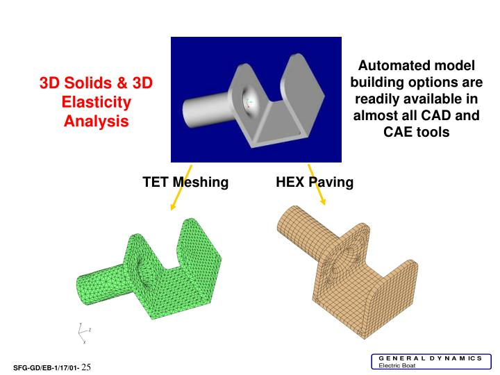 Automated model building options are readily available in almost all CAD and CAE tools