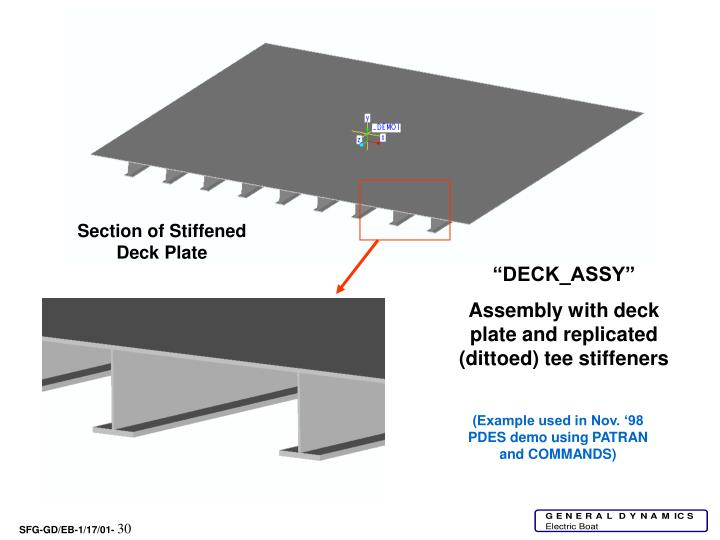 Section of Stiffened Deck Plate