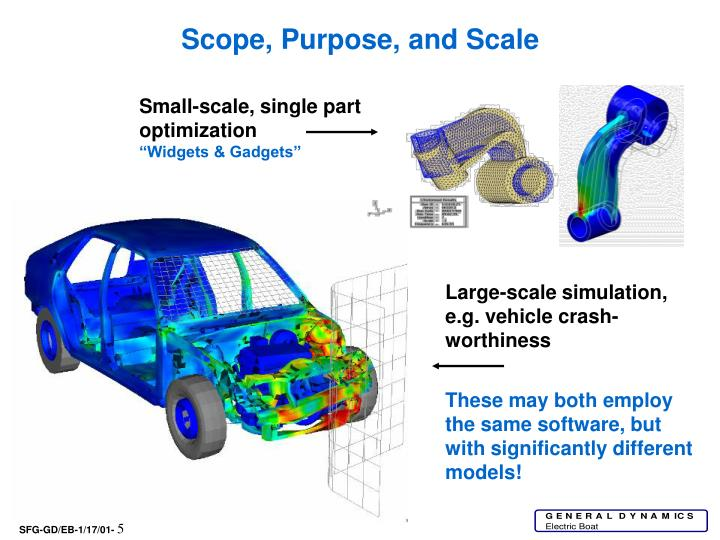 Scope, Purpose, and Scale