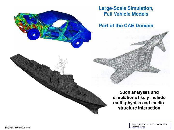Large-Scale Simulation, Full Vehicle Models