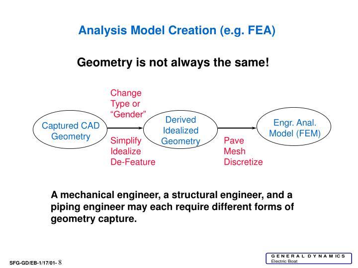 Analysis Model Creation (e.g. FEA)