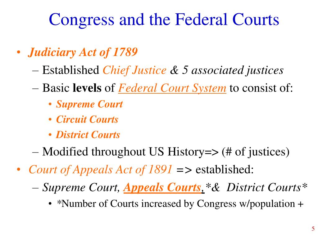 Congress and the Federal Courts