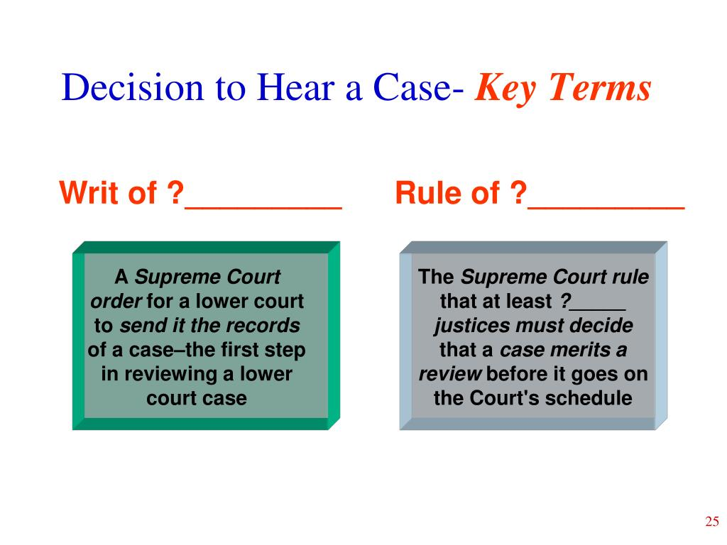 Decision to Hear a Case-