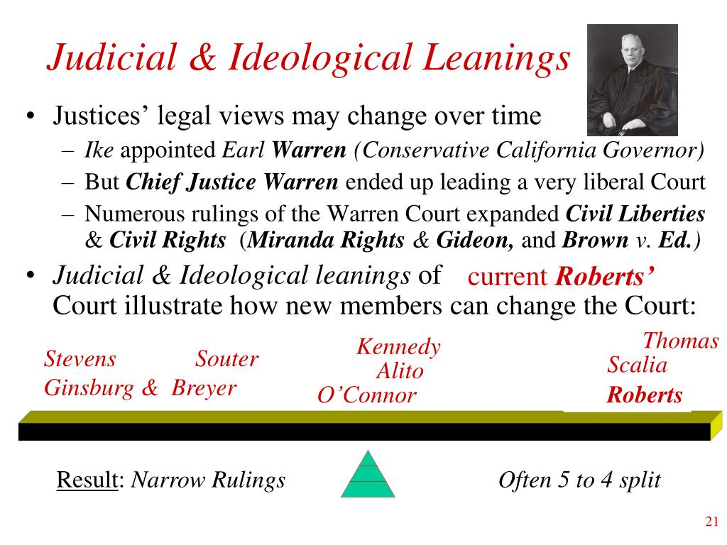 Judicial & Ideological Leanings