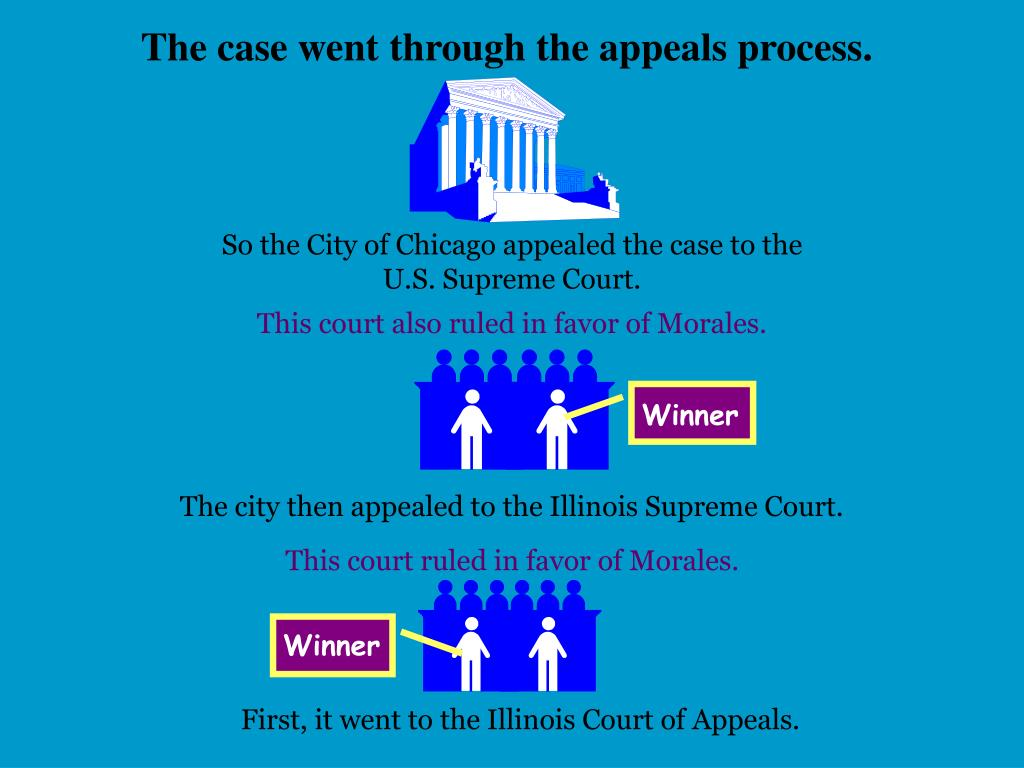 The case went through the appeals process.