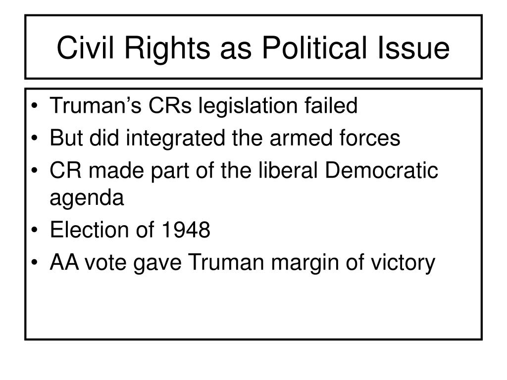 Civil Rights as Political Issue