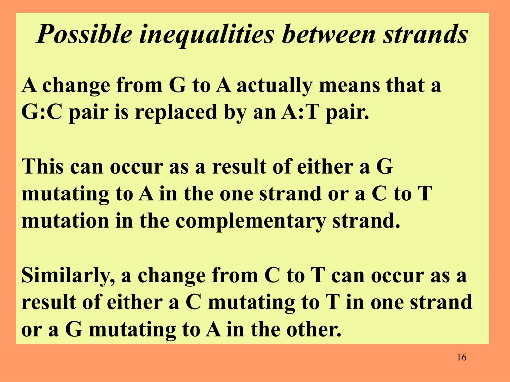 Possible inequalities between strands