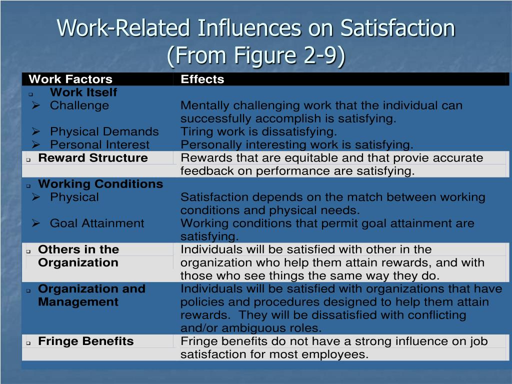 Work-Related Influences on Satisfaction