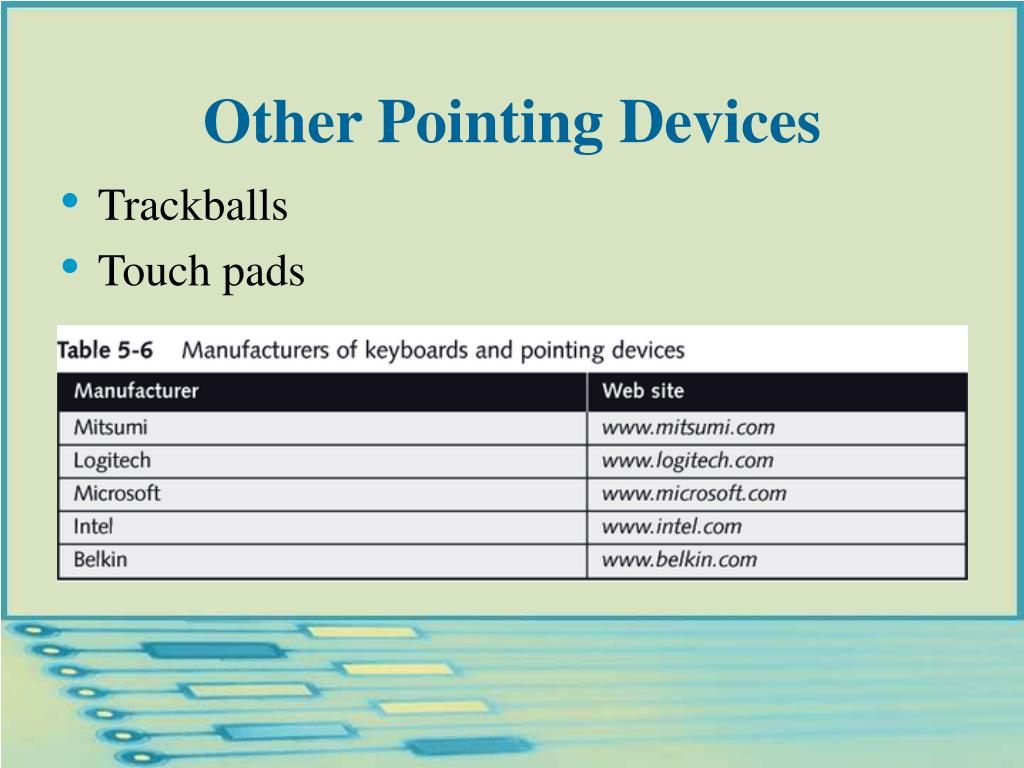 Other Pointing Devices