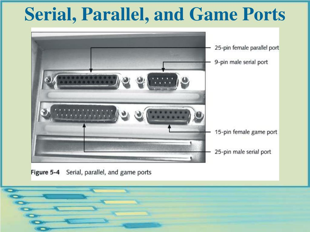 Serial, Parallel, and Game Ports