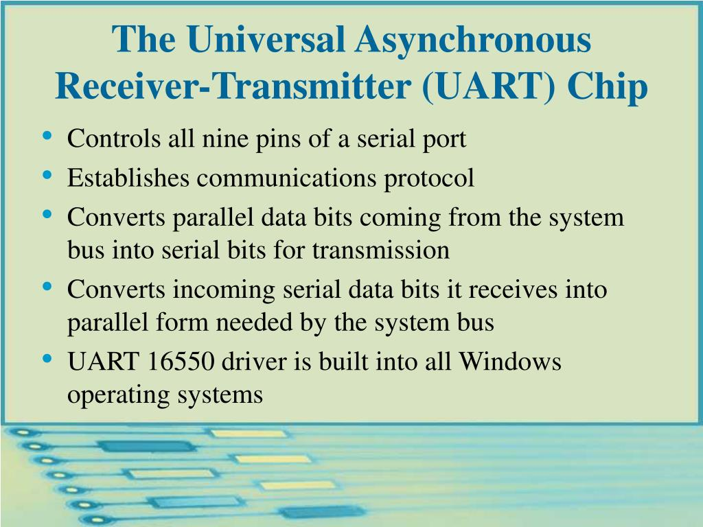 The Universal Asynchronous Receiver-Transmitter (UART) Chip