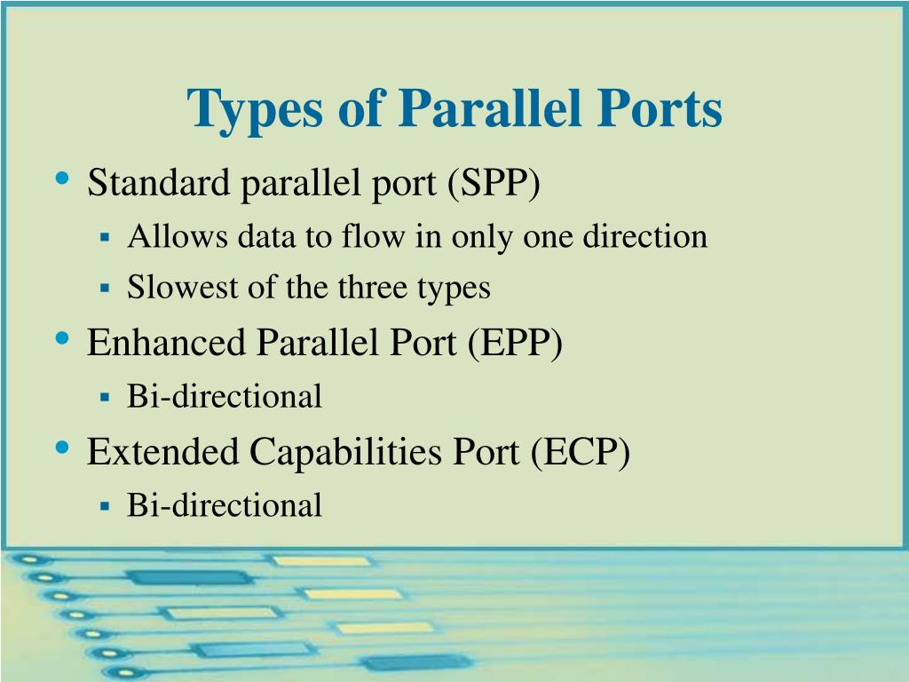 Types of Parallel Ports