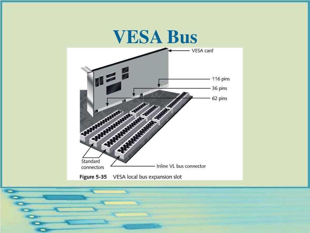 VESA Bus