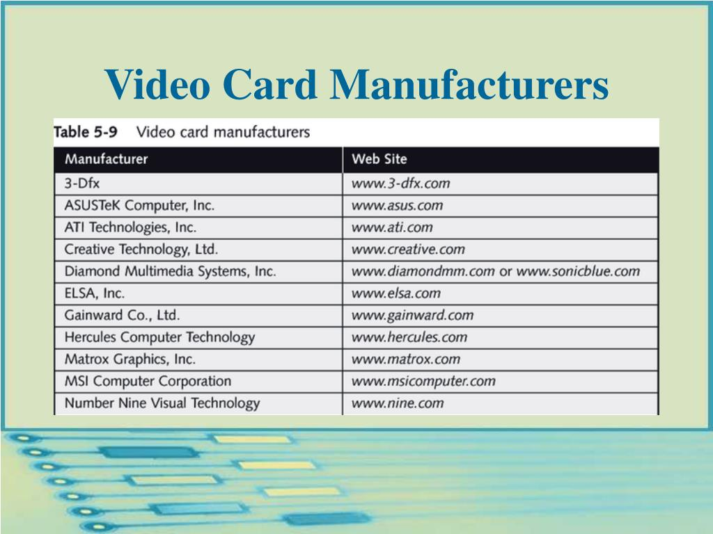 Video Card Manufacturers