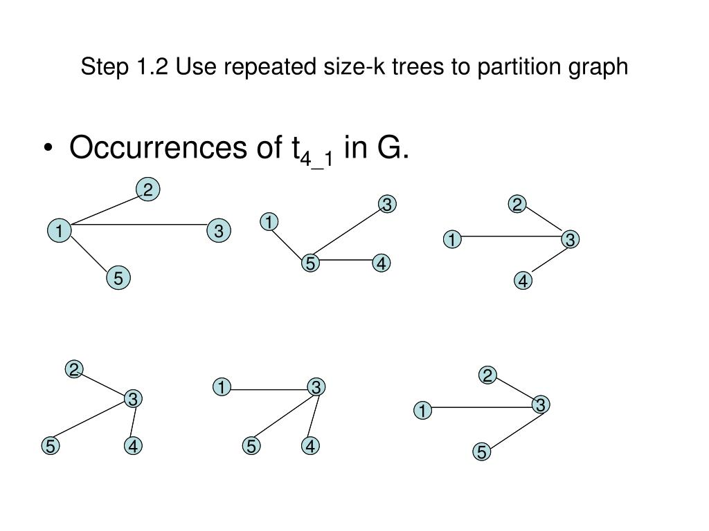 Step 1.2 Use repeated size-k trees to partition graph
