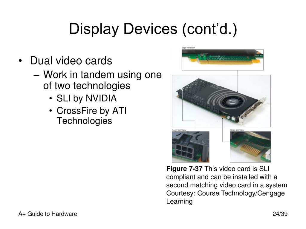 Display Devices (cont'd.)