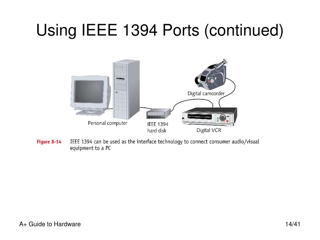 Using IEEE 1394 Ports (continued)