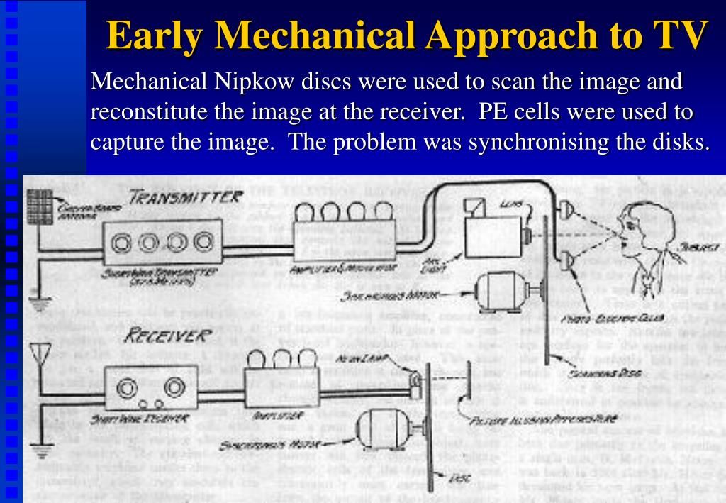 Early Mechanical Approach to TV