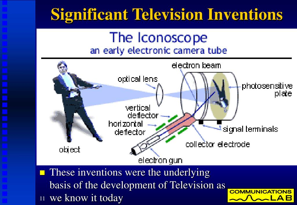 Significant Television Inventions