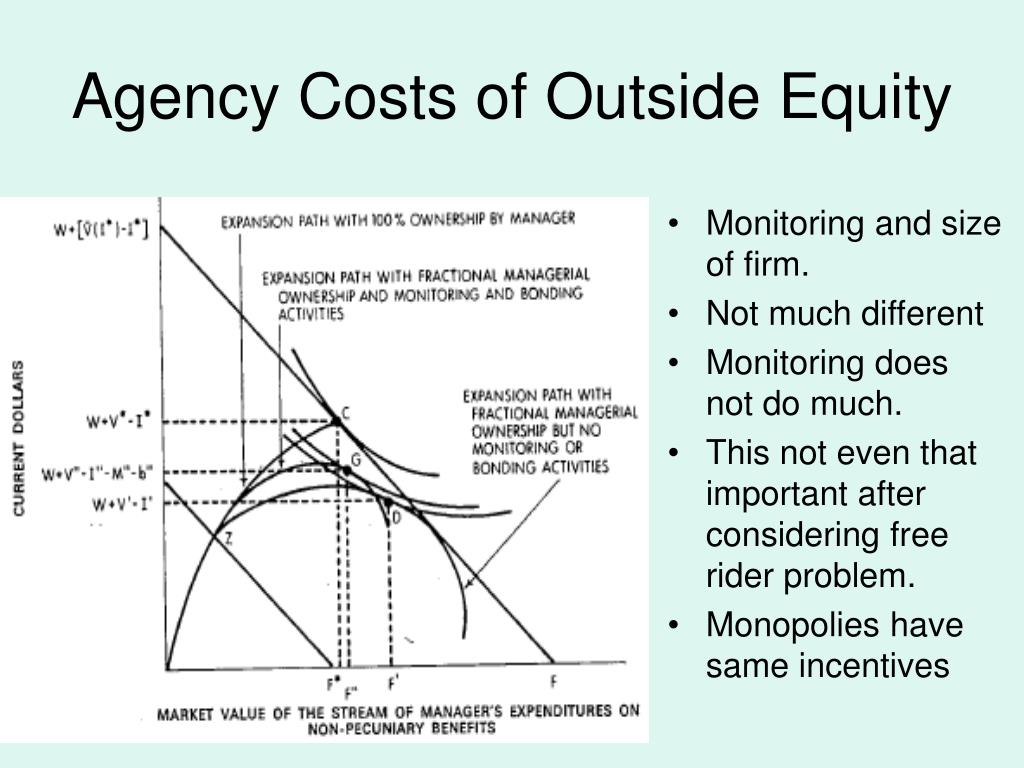agency costs and ownership structure essay The effect of firm ownership structure is again most evident based on the tobin's q ratio proxy, with only external ownership significantly impacting on agency costs in any of the other three models and non-linearly in the model employing discretionary expense ratios as the agency cost proxy.