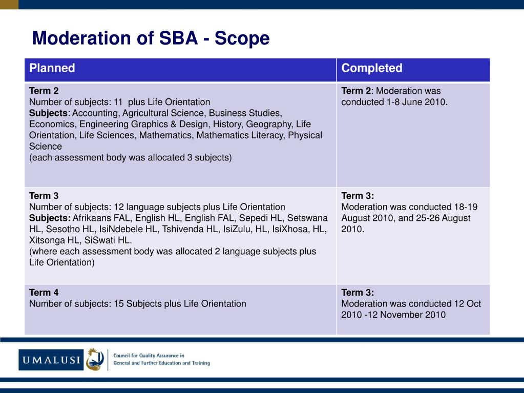 Moderation of SBA - Scope