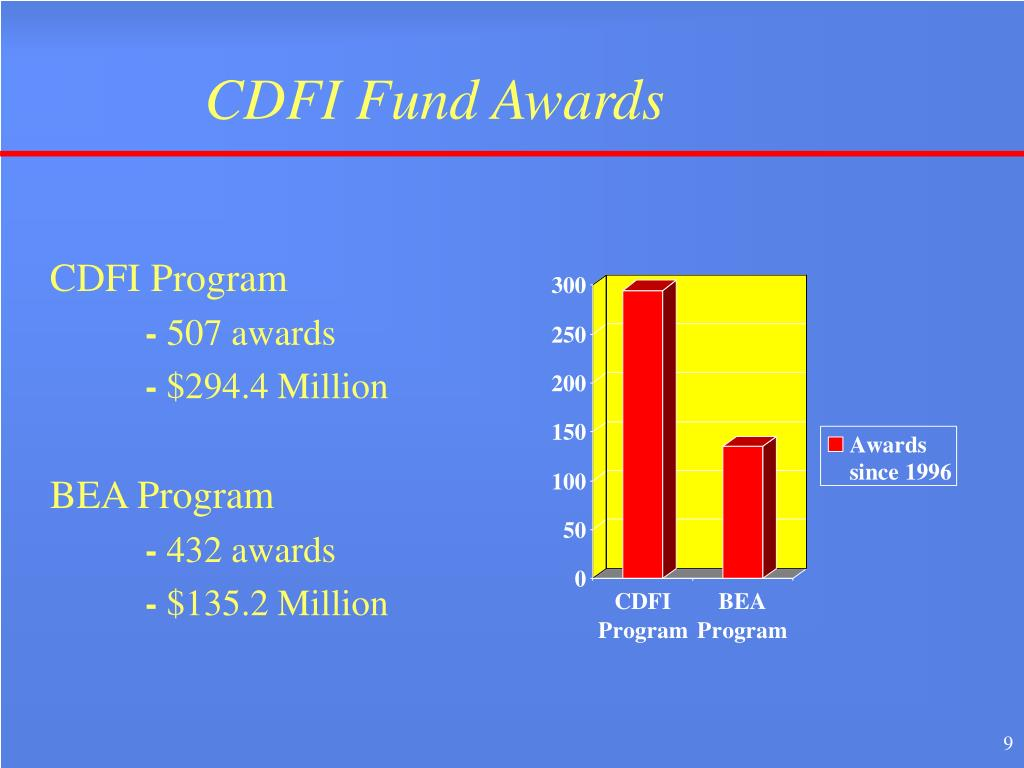 CDFI Fund Awards
