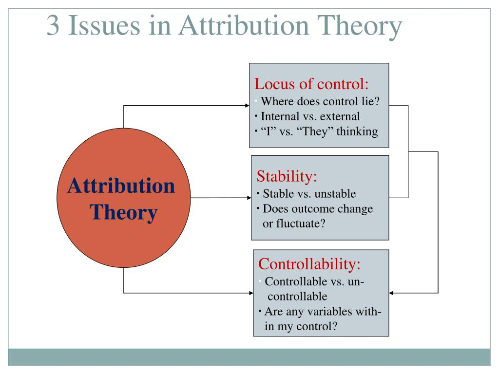 3 Issues in Attribution Theory