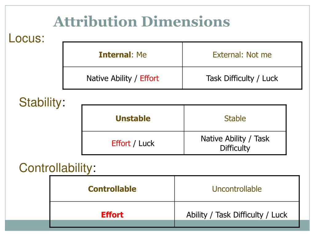 Attribution Dimensions
