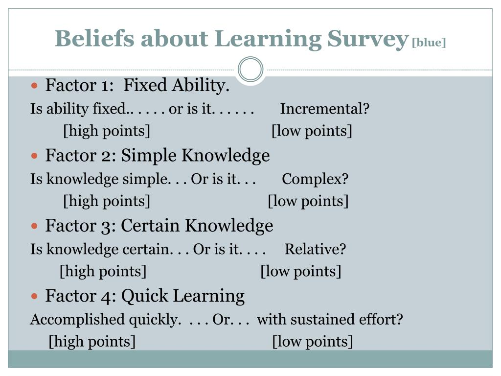 Beliefs about Learning Survey