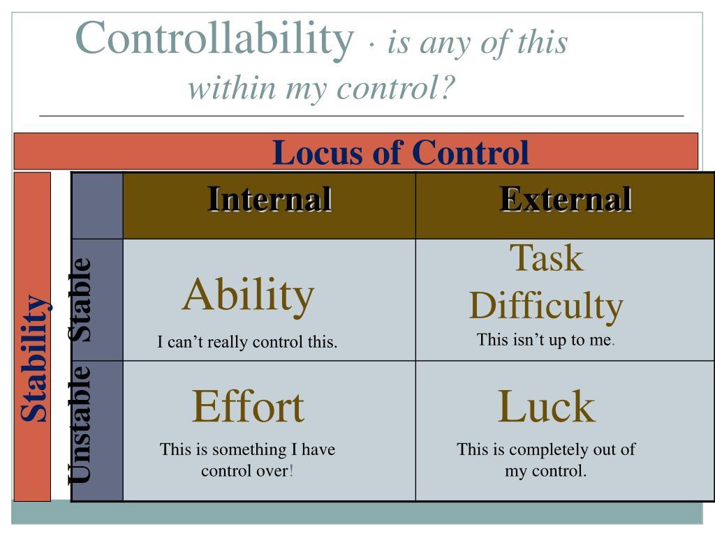 Controllability