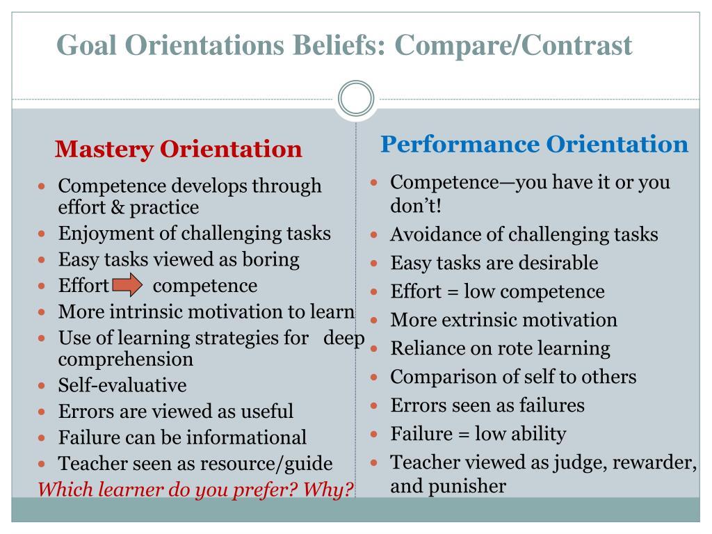 Competence develops through effort & practice