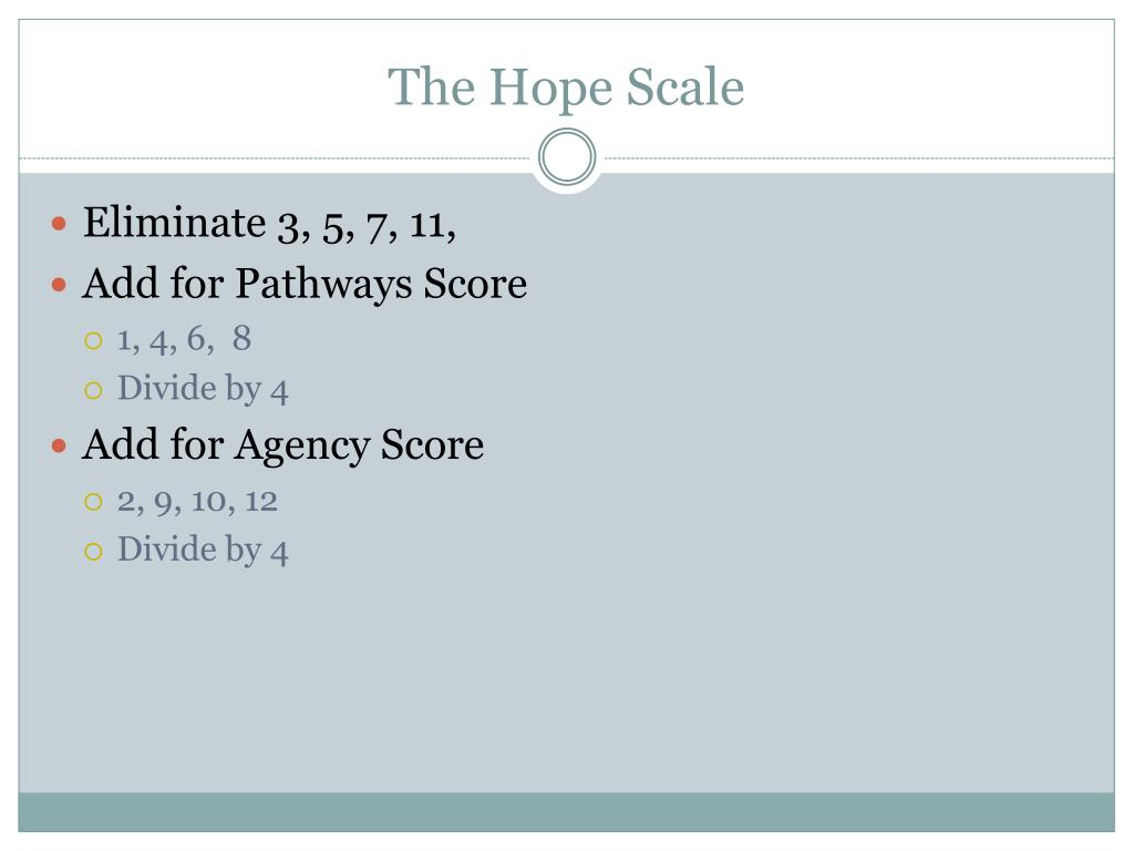 The Hope Scale