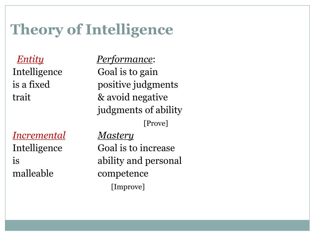 Theory of Intelligence